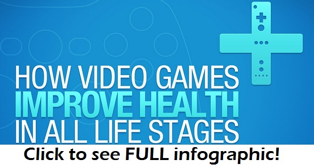 games can improve your health