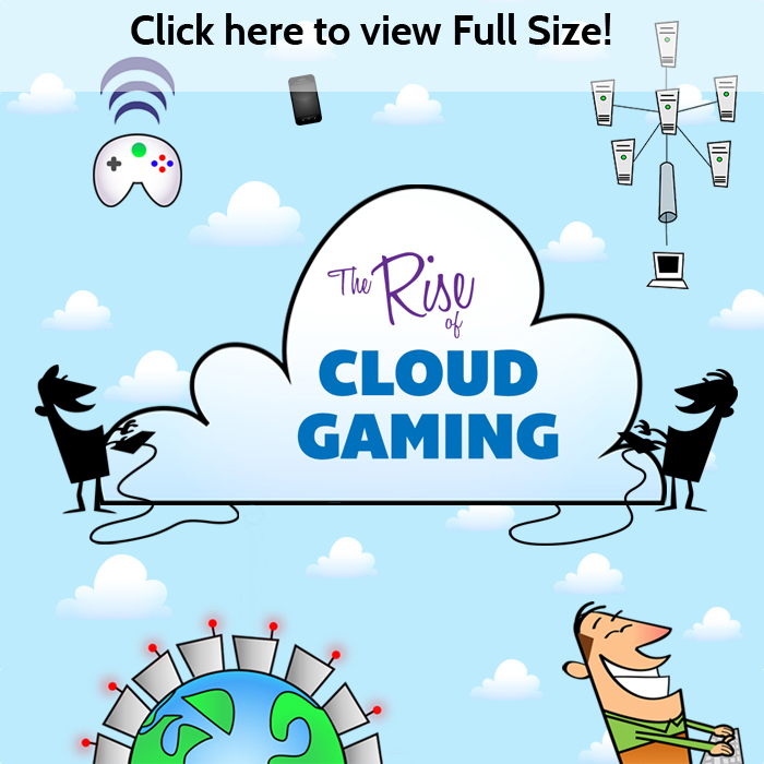 An Interactive History of Cloud Gaming
