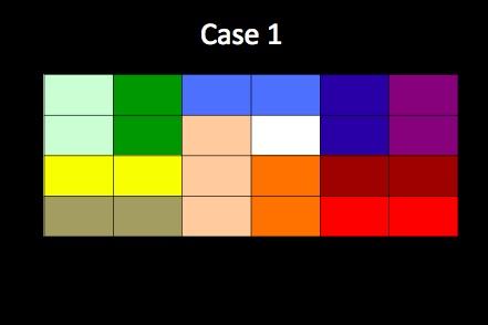 Blind Box Case Analysis